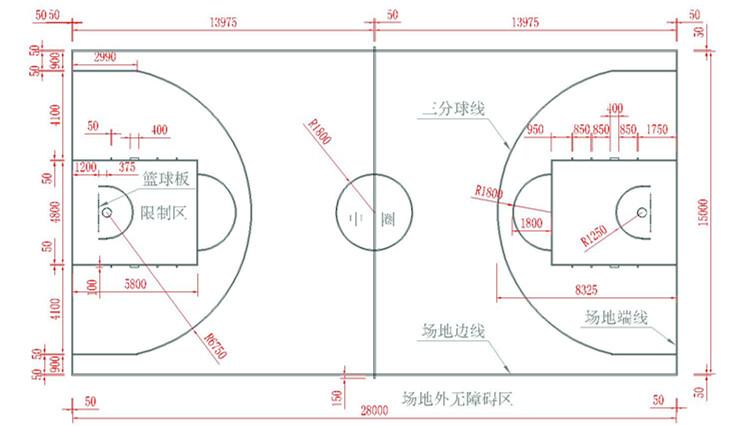 篮球场标准尺寸图cad下载及篮球场最新标准