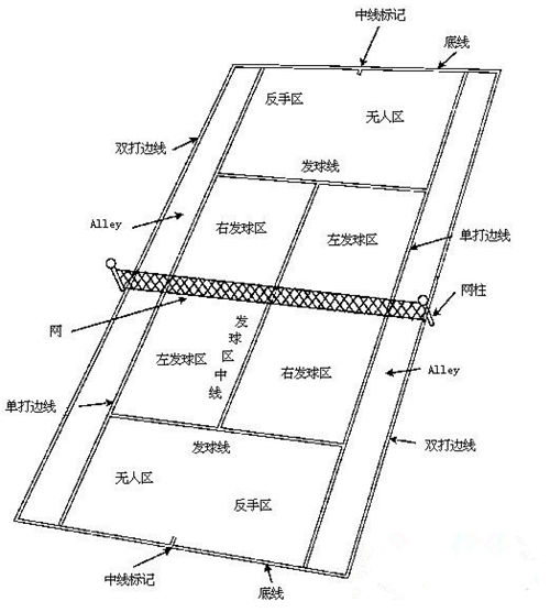 室内手绘测量尺寸图